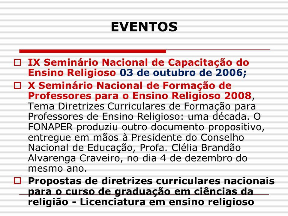 EVENTOS IX Seminário Nacional de Capacitação do Ensino Religioso 03 de outubro de 2006;