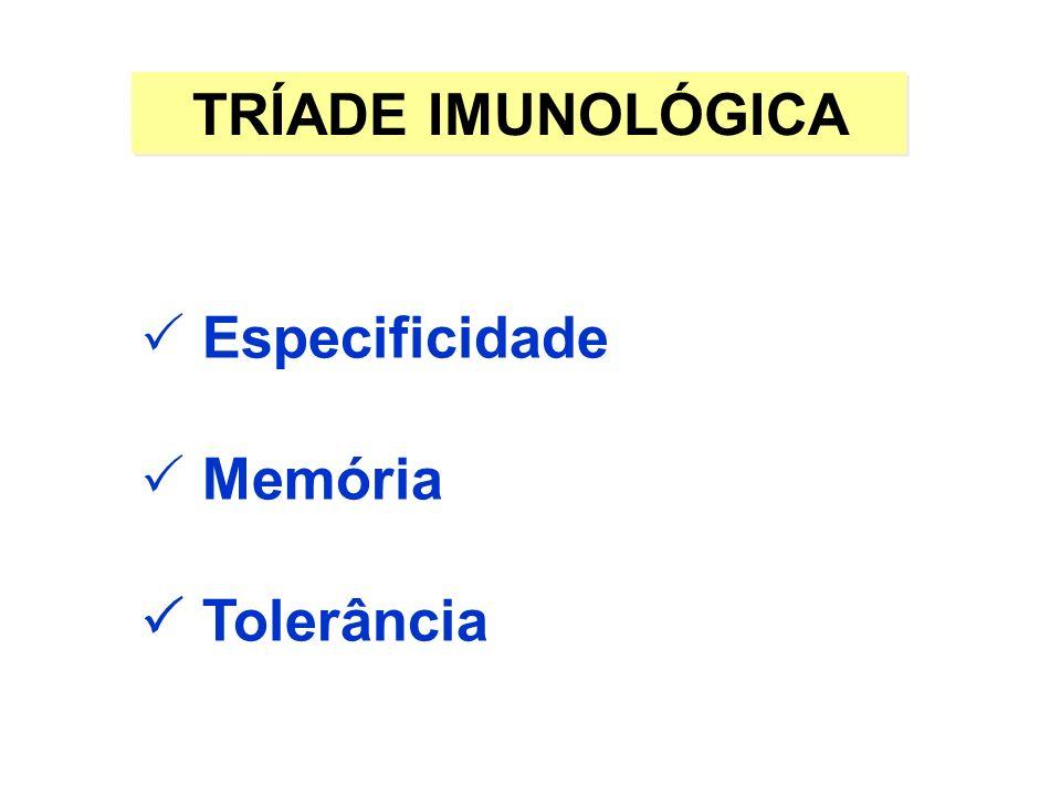 TRÍADE IMUNOLÓGICA Especificidade Memória  Tolerância