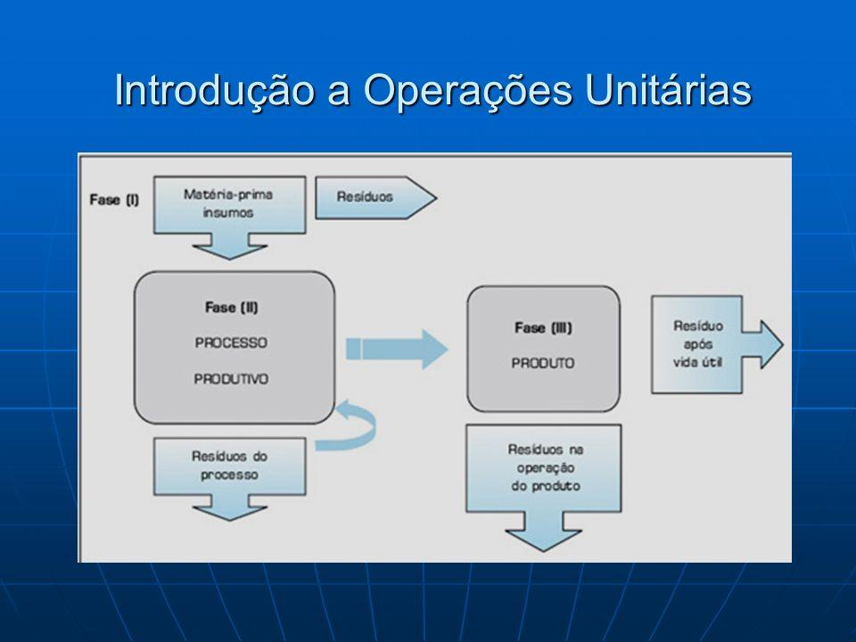Introdução a Operações Unitárias