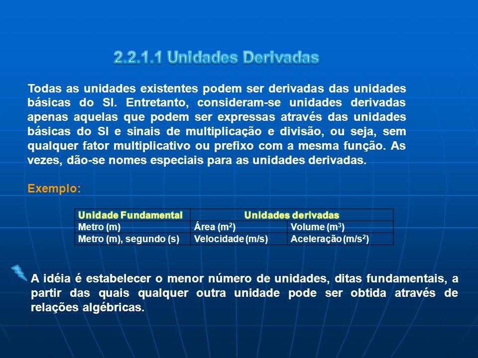 2.2.1.1 Unidades Derivadas