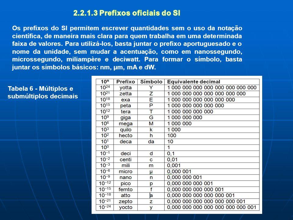 2.2.1.3 Prefixos oficiais do SI
