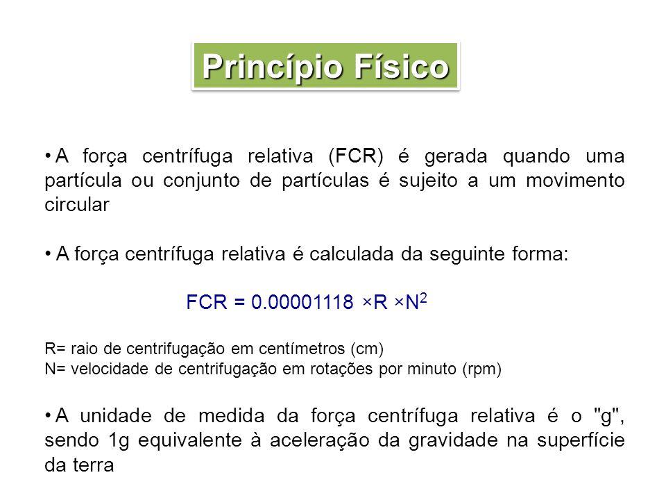 Princípio Físico A força centrífuga relativa (FCR) é gerada quando uma partícula ou conjunto de partículas é sujeito a um movimento circular.