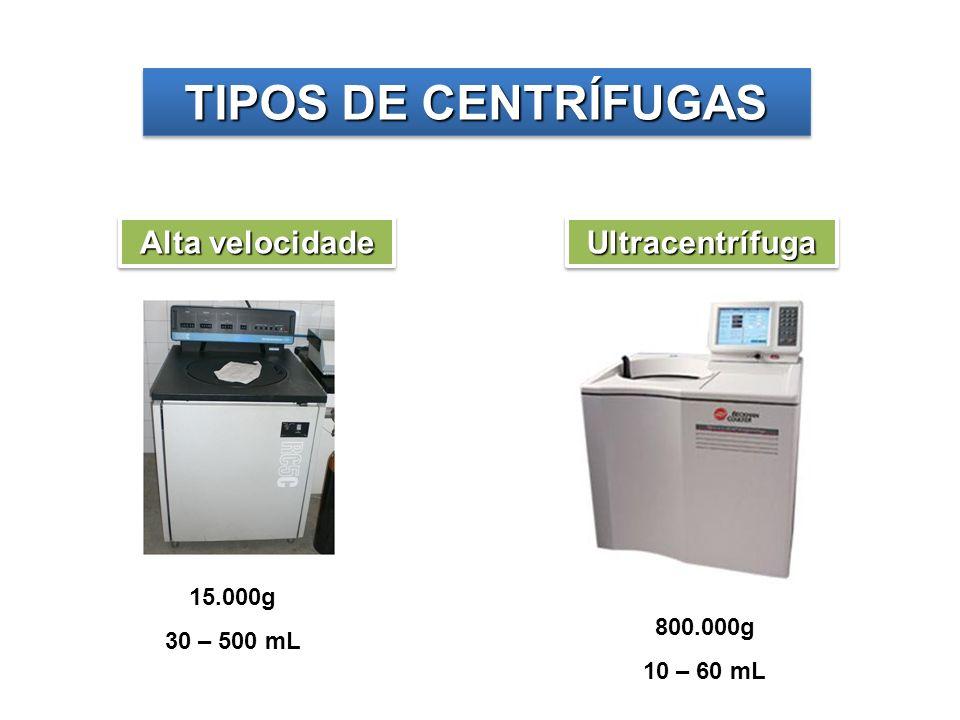 TIPOS DE CENTRÍFUGAS Alta velocidade Ultracentrífuga 15.000g