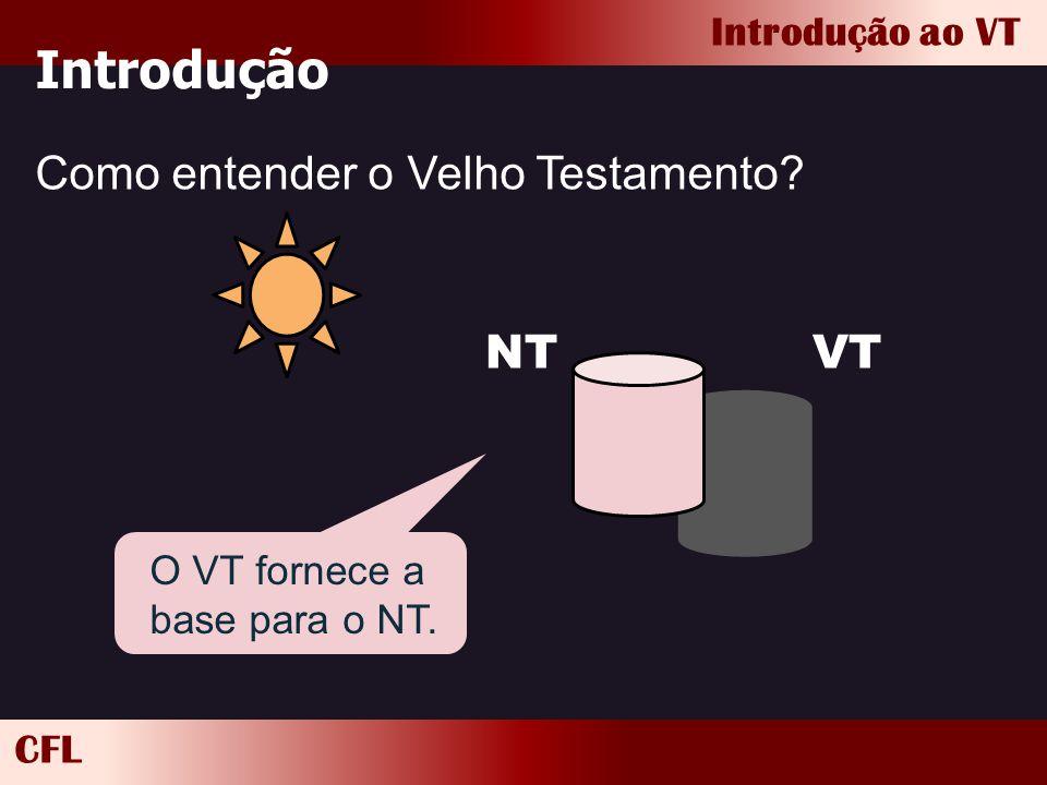 Introdução Como entender o Velho Testamento NT VT