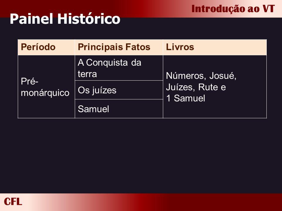 Painel Histórico Período Principais Fatos Livros Pré-monárquico