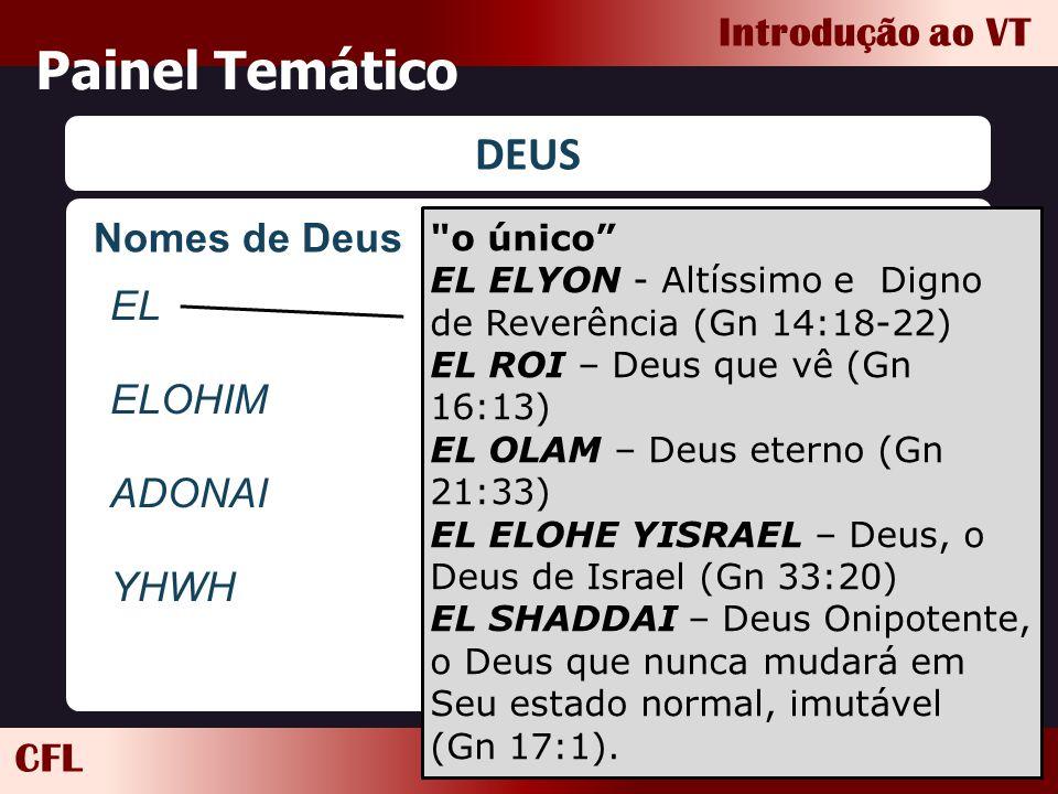Painel Temático DEUS Nomes de Deus EL ELOHIM ADONAI YHWH o único