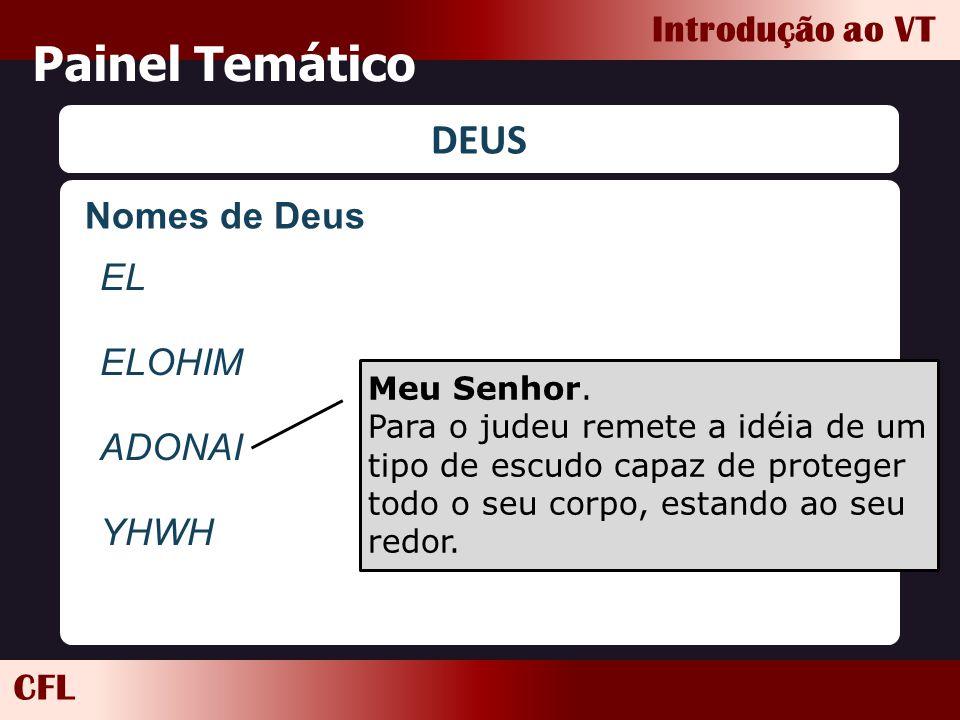 Painel Temático DEUS Nomes de Deus EL ELOHIM ADONAI YHWH Meu Senhor.