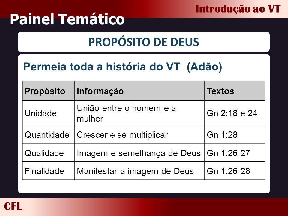 Painel Temático PROPÓSITO DE DEUS Permeia toda a história do VT (Adão)