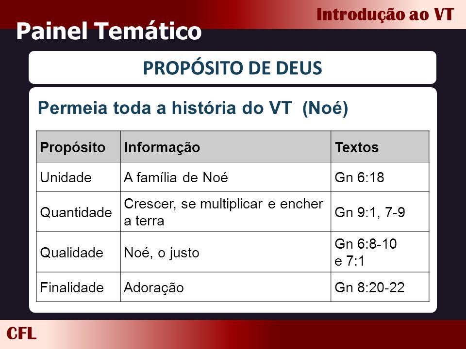 Painel Temático PROPÓSITO DE DEUS Permeia toda a história do VT (Noé)