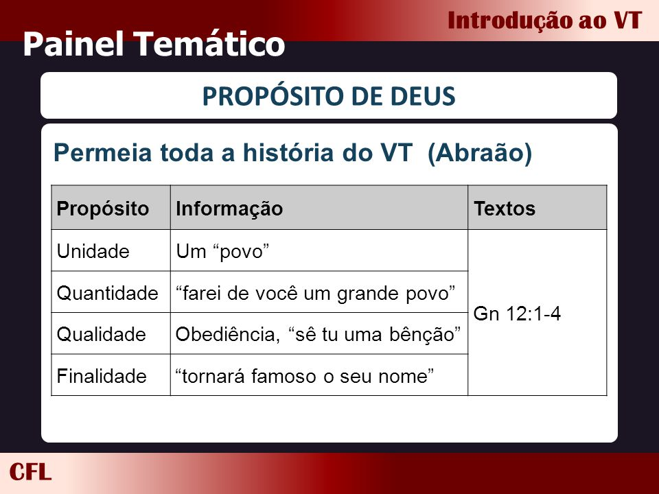 Painel Temático PROPÓSITO DE DEUS Permeia toda a história do VT
