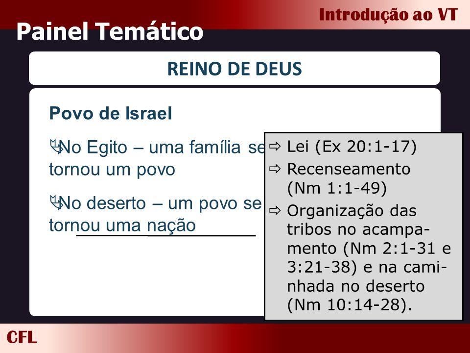 Painel Temático REINO DE DEUS Povo de Israel