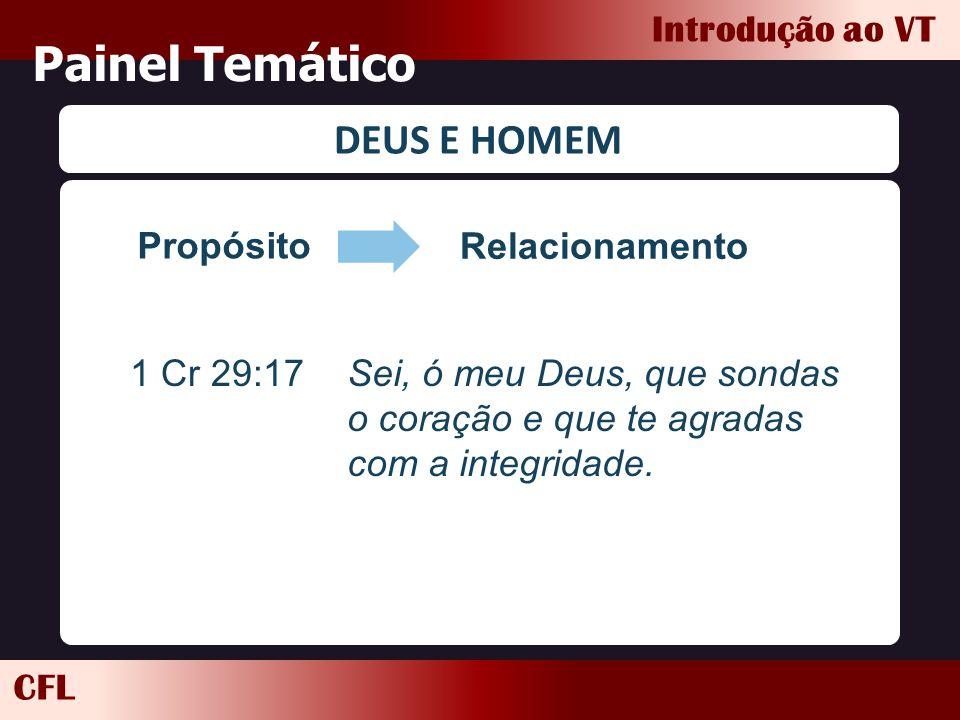 Painel Temático DEUS E HOMEM Propósito Relacionamento 1 Cr 29:17