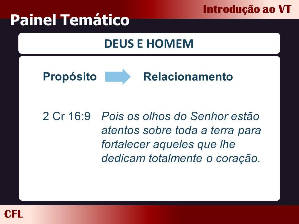 Painel Temático DEUS E HOMEM Propósito Relacionamento 2 Cr 16:9