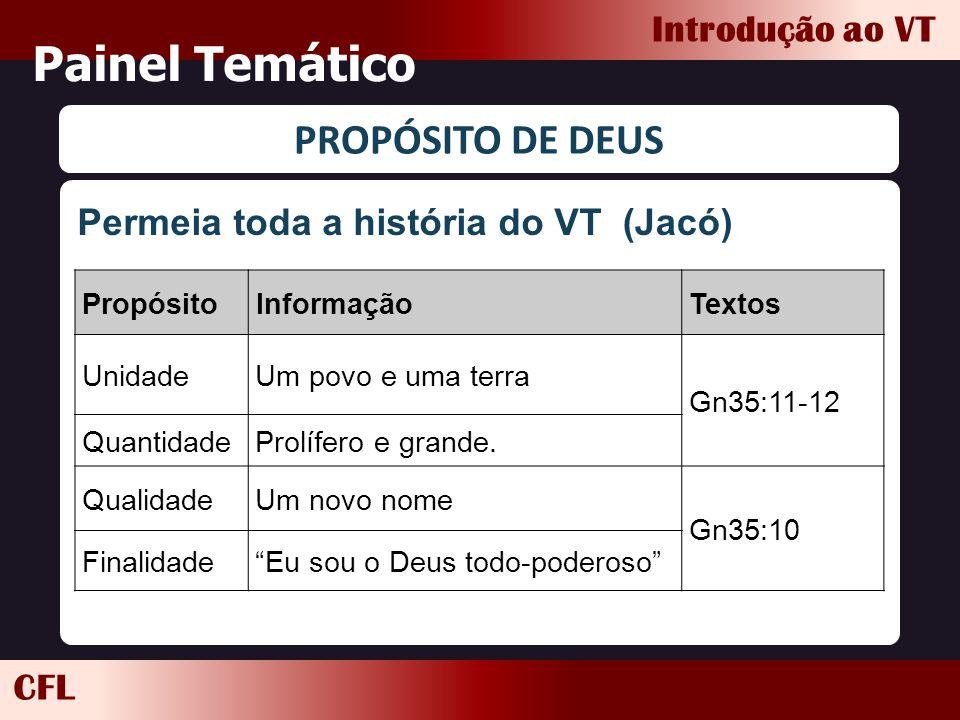 Painel Temático PROPÓSITO DE DEUS Permeia toda a história do VT (Jacó)