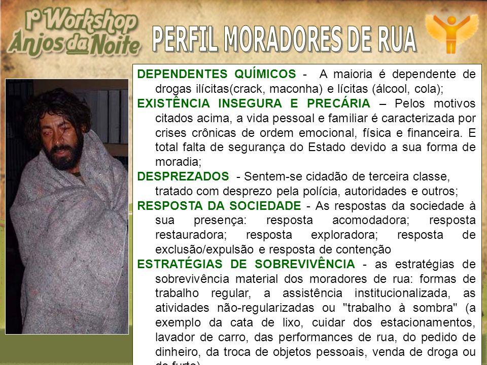 PERFIL MORADORES DE RUA
