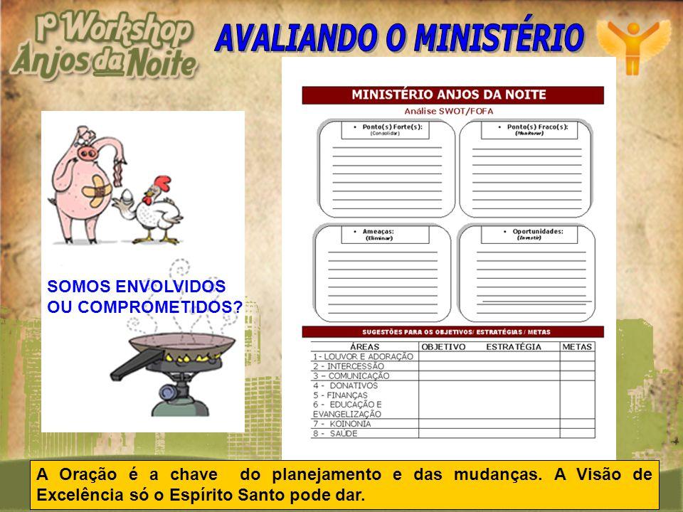 AVALIANDO O MINISTÉRIO