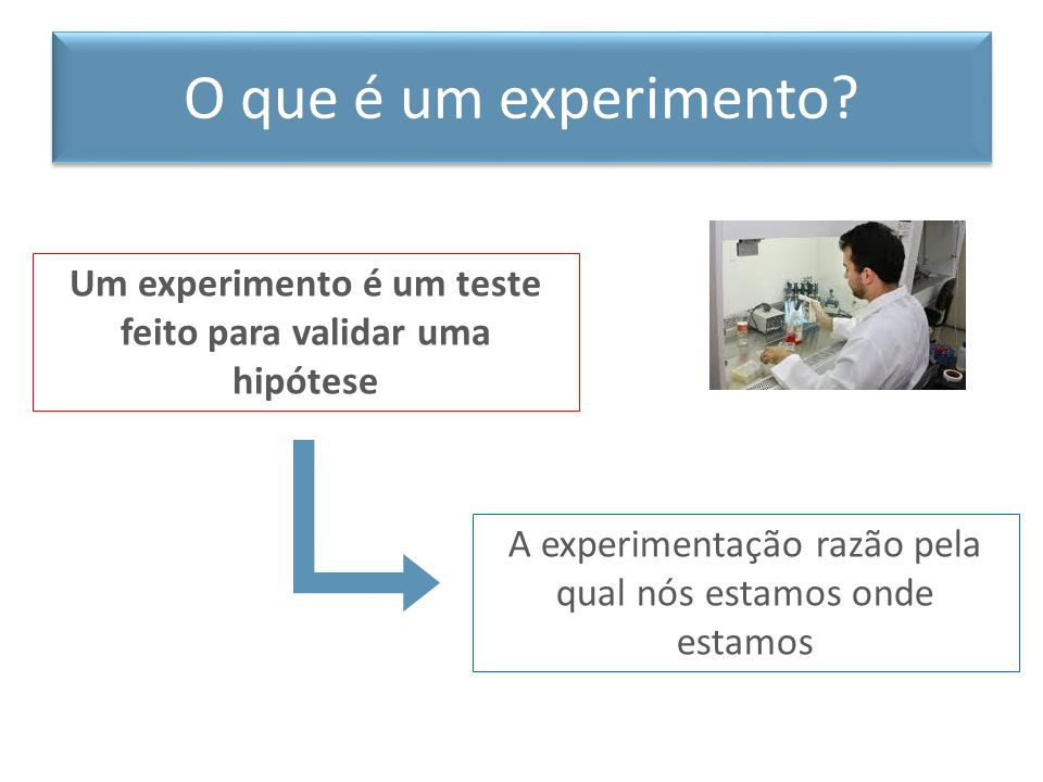 Um experimento é um teste feito para validar uma hipótese