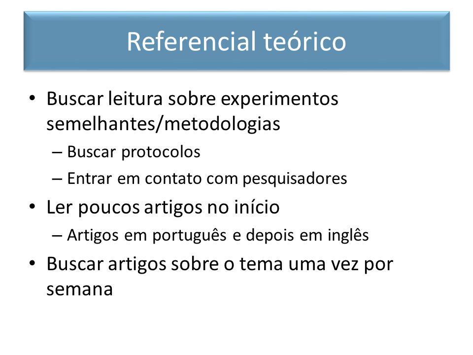 Referencial teórico Buscar leitura sobre experimentos semelhantes/metodologias. Buscar protocolos.