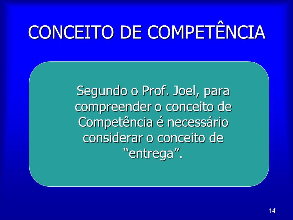 CONCEITO DE COMPETÊNCIA