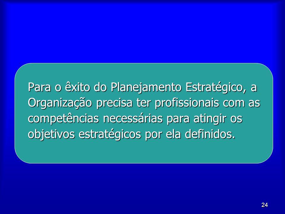 Para o êxito do Planejamento Estratégico, a Organização precisa ter profissionais com as competências necessárias para atingir os objetivos estratégicos por ela definidos.