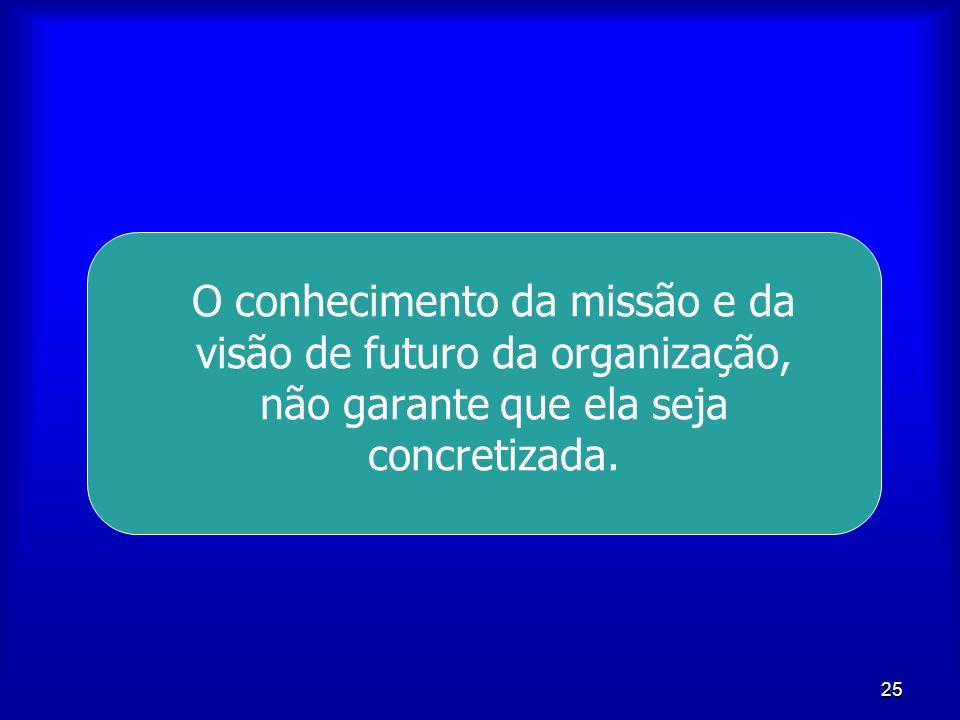 O conhecimento da missão e da visão de futuro da organização, não garante que ela seja concretizada.