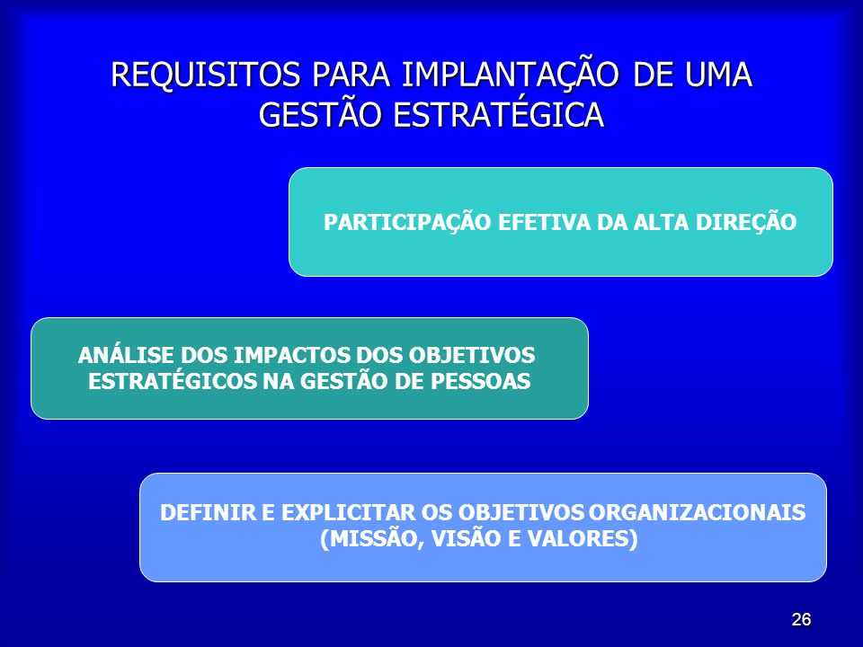 REQUISITOS PARA IMPLANTAÇÃO DE UMA GESTÃO ESTRATÉGICA