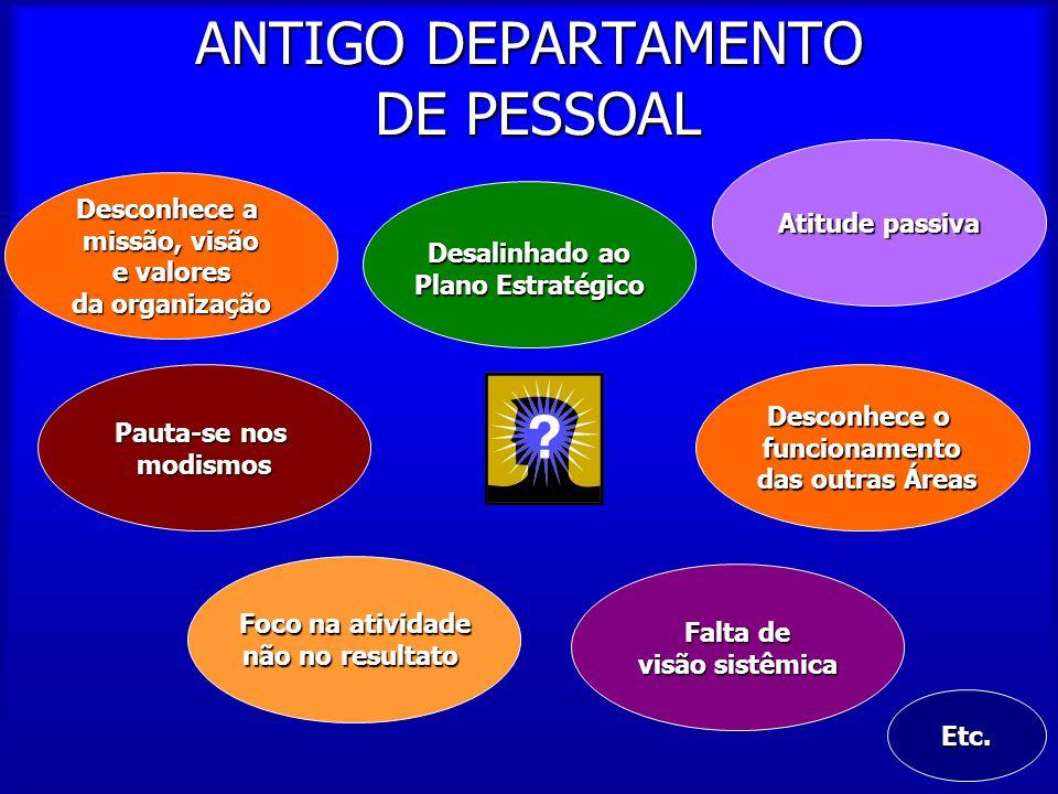 ANTIGO DEPARTAMENTO DE PESSOAL