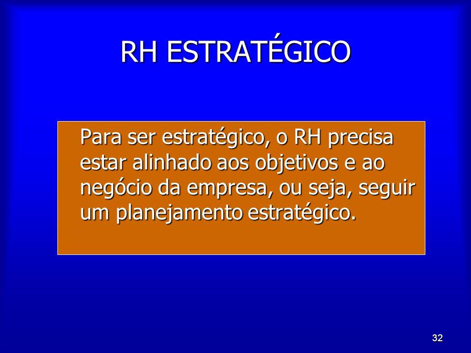 RH ESTRATÉGICO Para ser estratégico, o RH precisa estar alinhado aos objetivos e ao negócio da empresa, ou seja, seguir um planejamento estratégico.