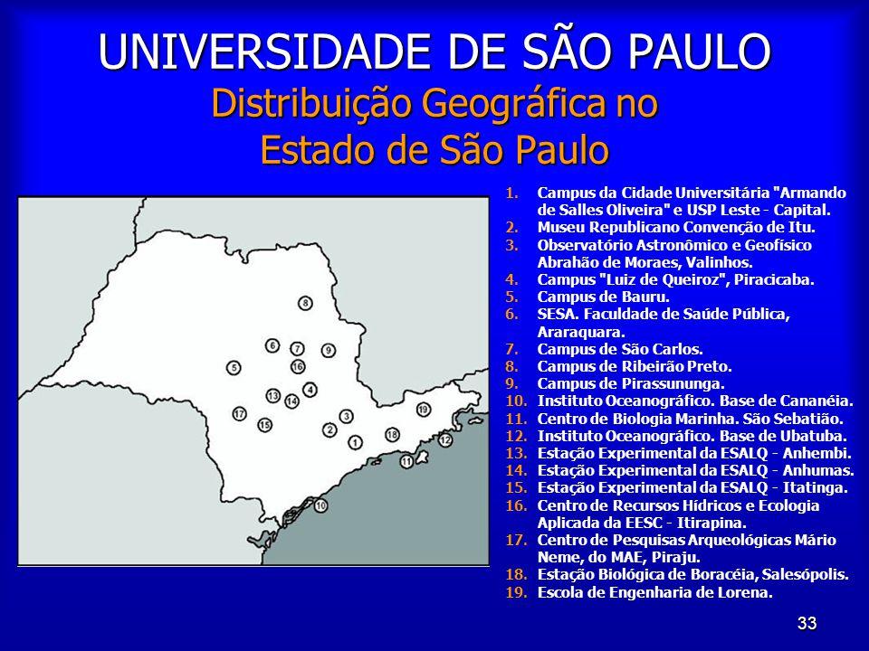 UNIVERSIDADE DE SÃO PAULO Distribuição Geográfica no Estado de São Paulo