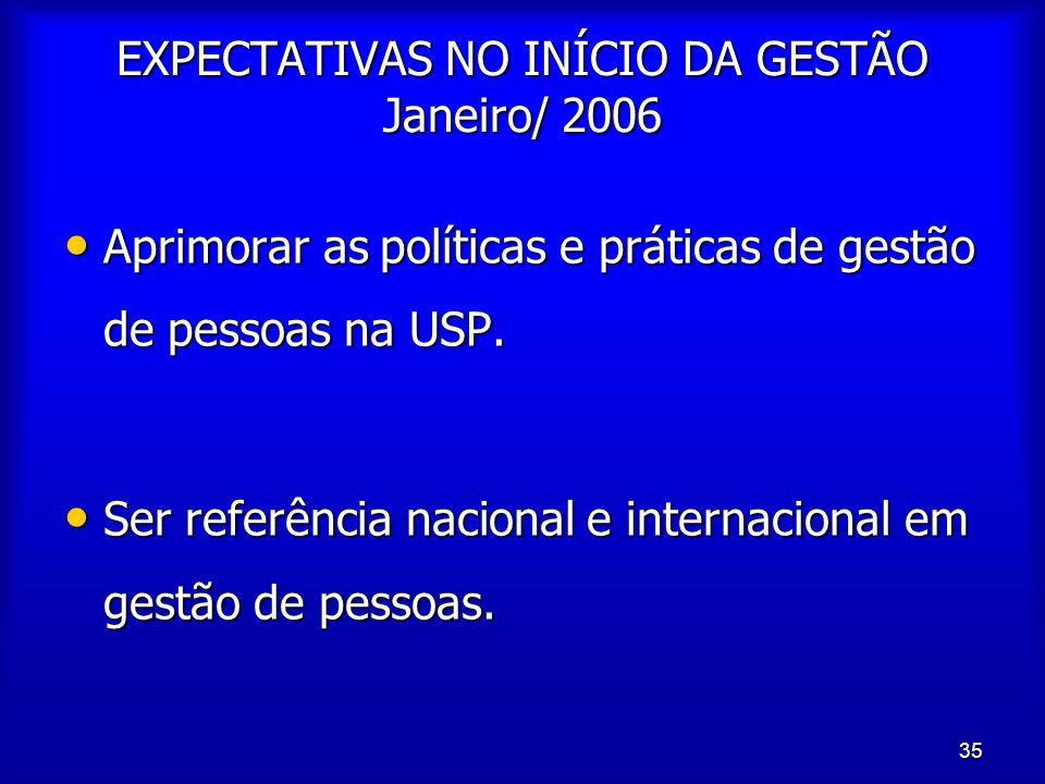 EXPECTATIVAS NO INÍCIO DA GESTÃO Janeiro/ 2006