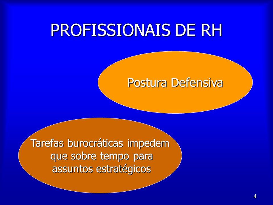 PROFISSIONAIS DE RH Postura Defensiva Tarefas burocráticas impedem