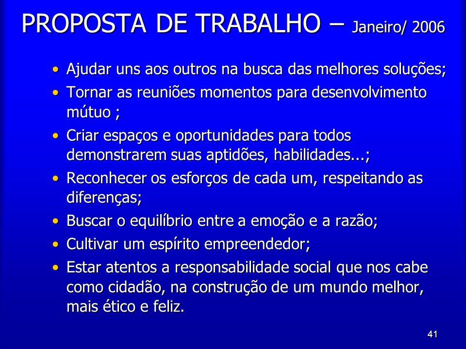 PROPOSTA DE TRABALHO – Janeiro/ 2006