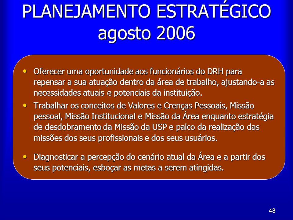 PLANEJAMENTO ESTRATÉGICO agosto 2006