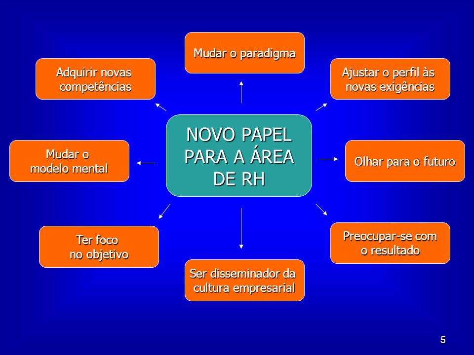 NOVO PAPEL PARA A ÁREA DE RH
