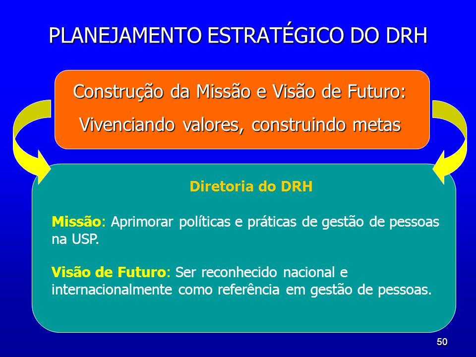 PLANEJAMENTO ESTRATÉGICO DO DRH