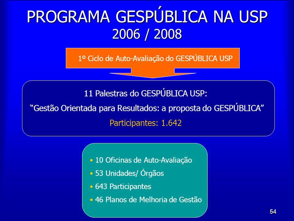 PROGRAMA GESPÚBLICA NA USP 2006 / 2008
