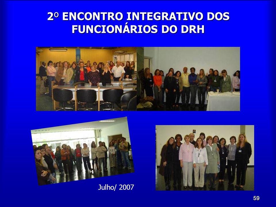 2º ENCONTRO INTEGRATIVO DOS FUNCIONÁRIOS DO DRH