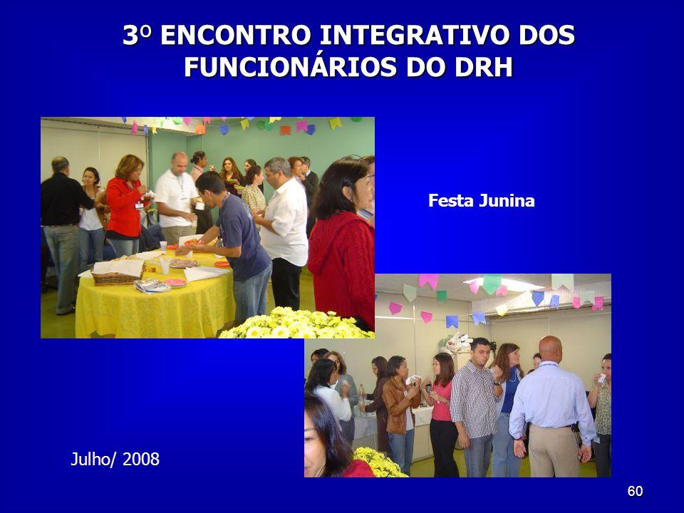 3º ENCONTRO INTEGRATIVO DOS FUNCIONÁRIOS DO DRH