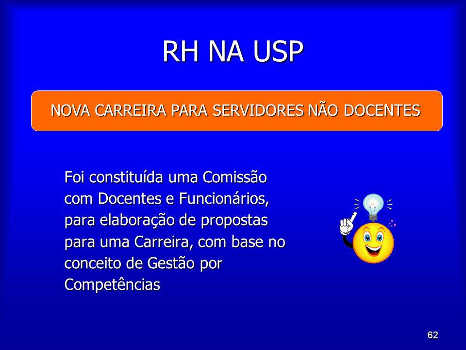 RH NA USP NOVA CARREIRA PARA SERVIDORES NÃO DOCENTES