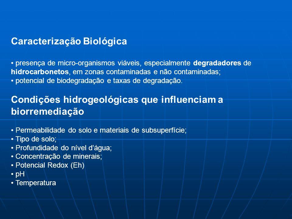 Caracterização Biológica