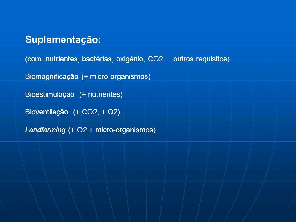 Suplementação: (com nutrientes, bactérias, oxigênio, CO2 ... outros requisitos) Biomagnificação (+ micro-organismos)