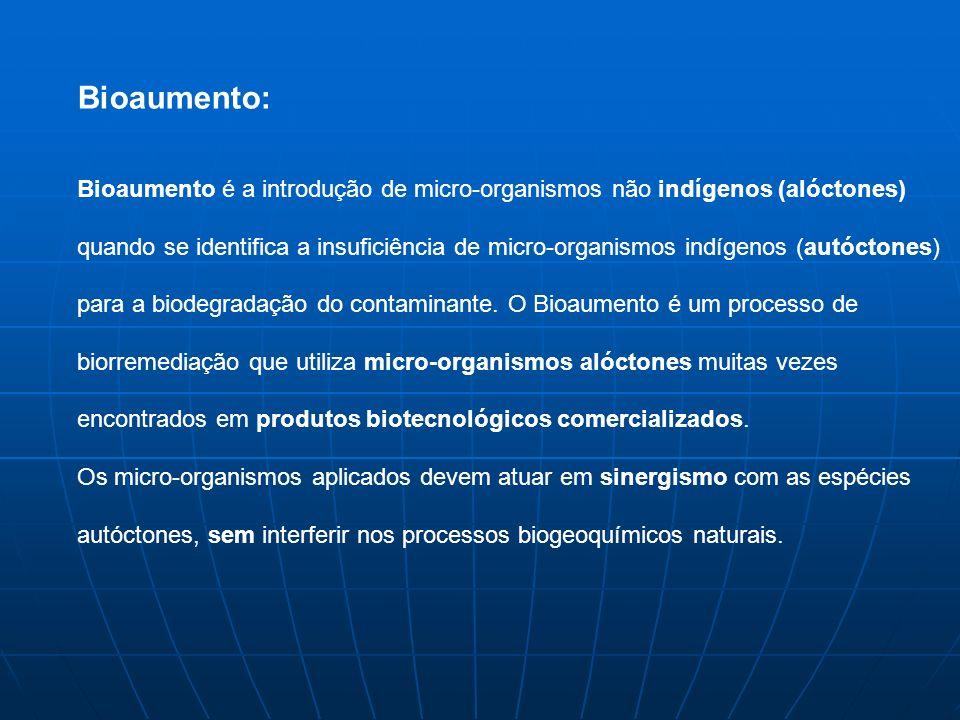 Bioaumento: Bioaumento é a introdução de micro-organismos não indígenos (alóctones)