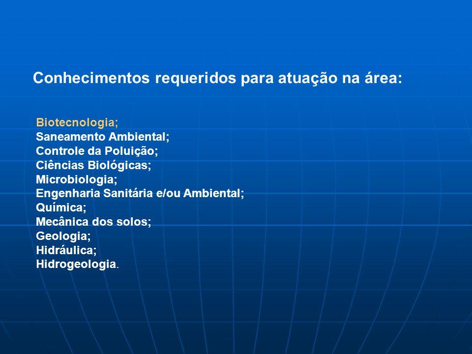 Conhecimentos requeridos para atuação na área: