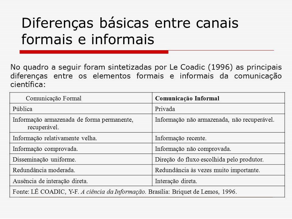 Diferenças básicas entre canais formais e informais