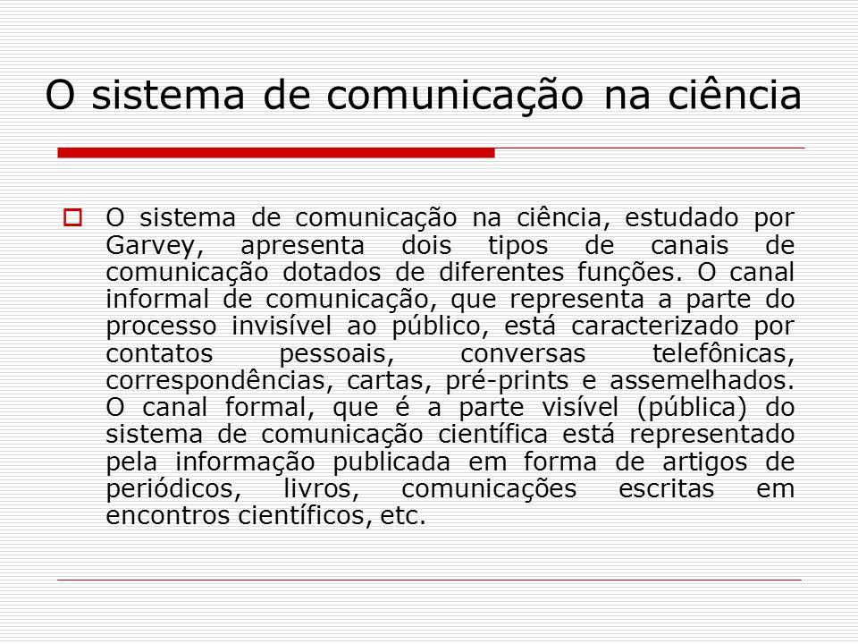 O sistema de comunicação na ciência