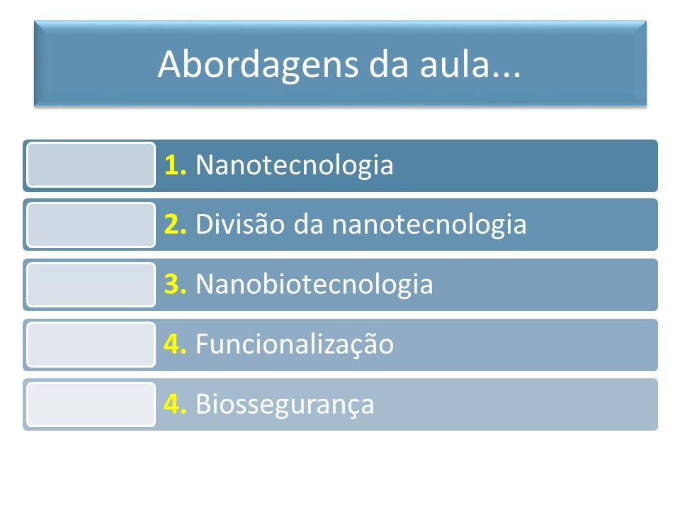 Abordagens da aula... 1. Nanotecnologia 2. Divisão da nanotecnologia