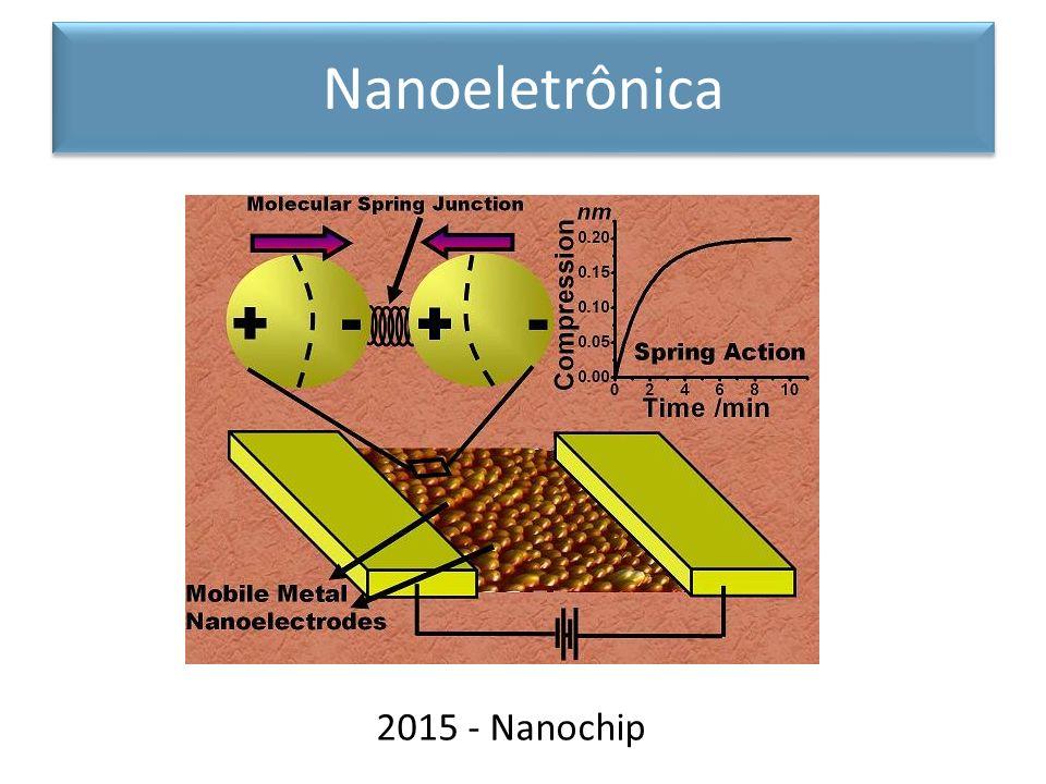 Nanoeletrônica 2015 - Nanochip