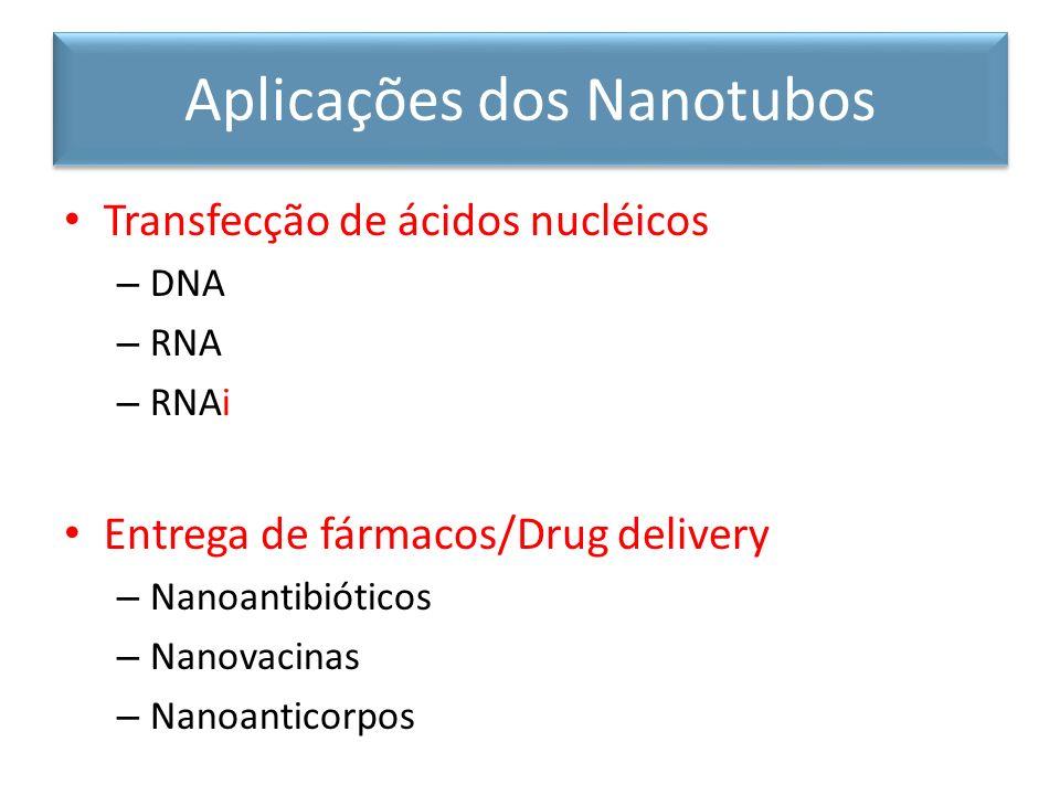 Aplicações dos Nanotubos