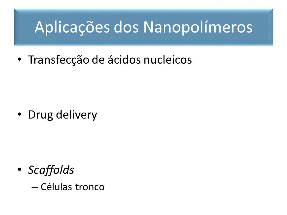 Aplicações dos Nanopolímeros