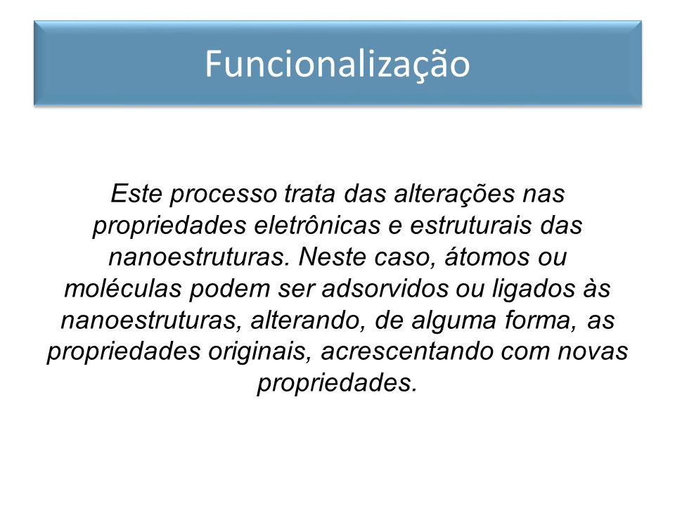 Funcionalização